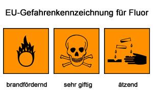 Gefahrenkennzeichnung von Fluor