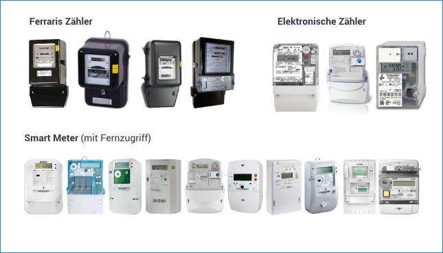 Am Markt gibt es drei verschiedene Klassen von Stromzählern